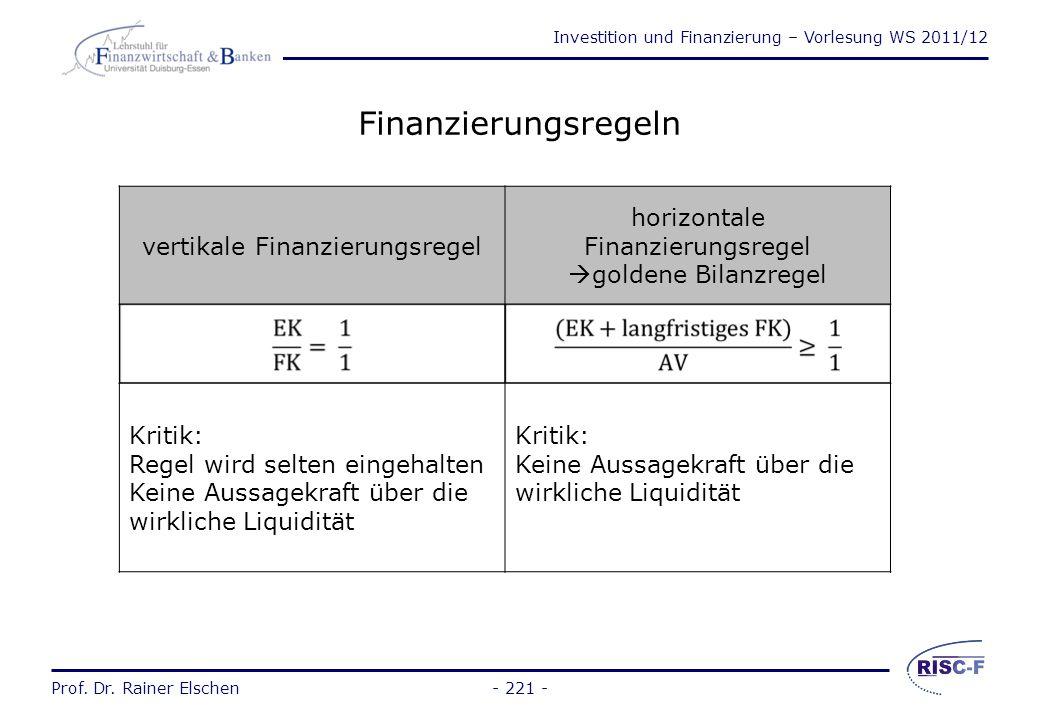 Finanzierungsregeln horizontale Finanzierungsregel