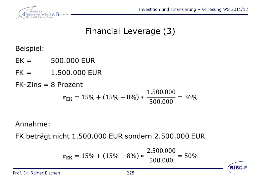 Financial Leverage (3)