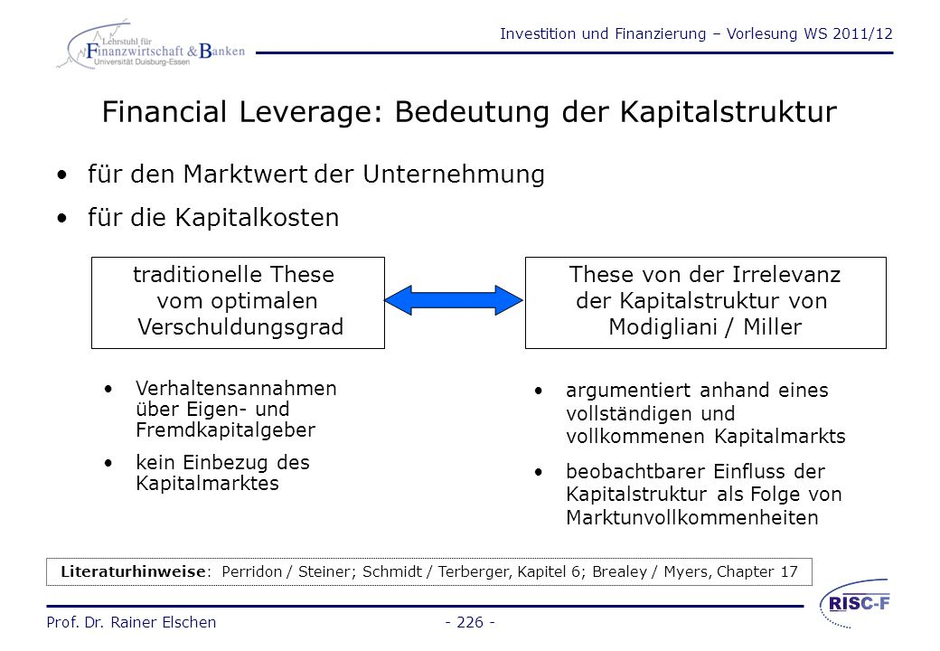 Financial Leverage: Bedeutung der Kapitalstruktur