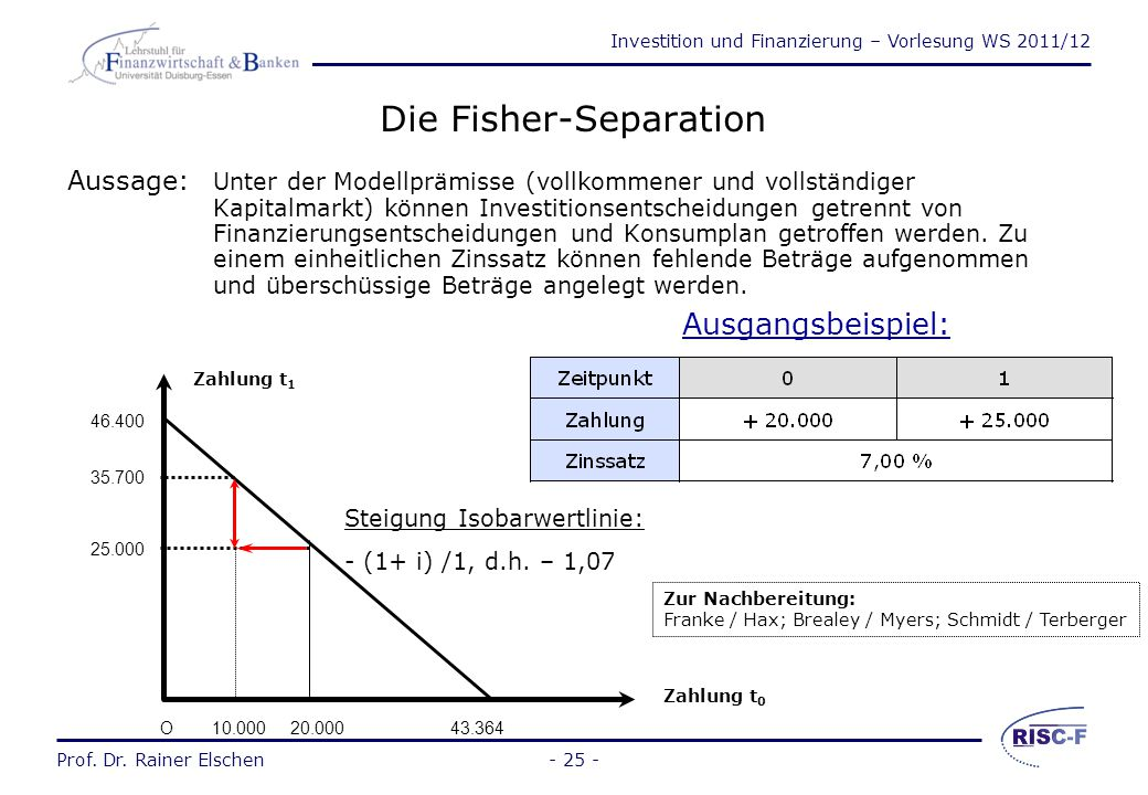 Die Fisher-Separation