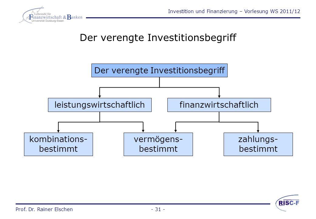 Der verengte Investitionsbegriff