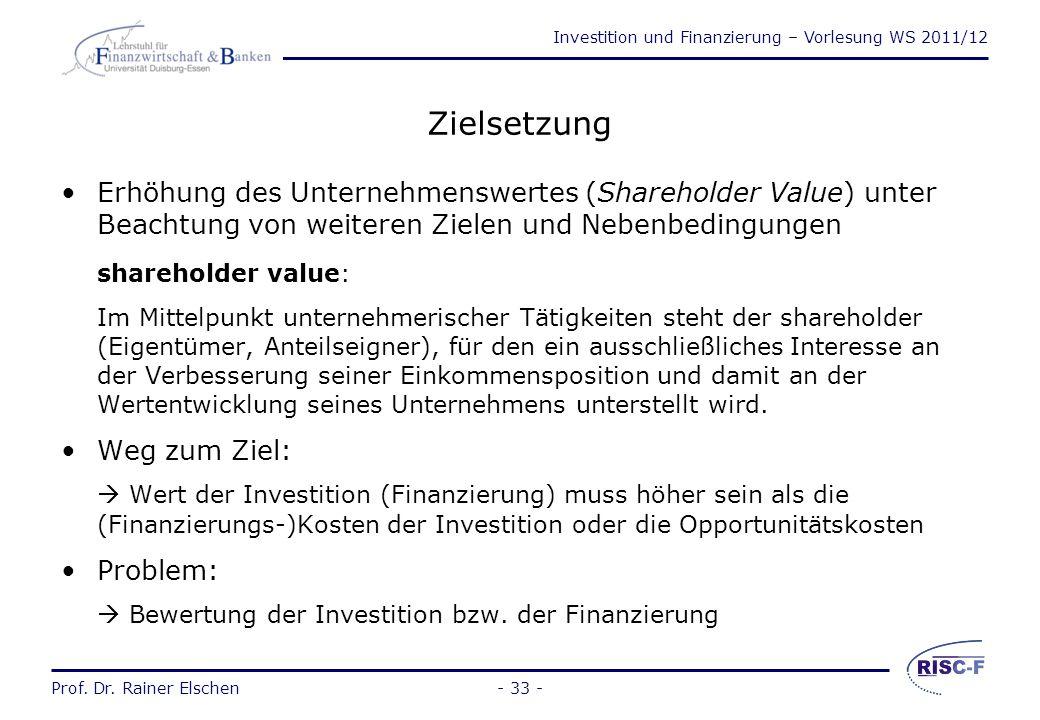Zielsetzung Erhöhung des Unternehmenswertes (Shareholder Value) unter Beachtung von weiteren Zielen und Nebenbedingungen.
