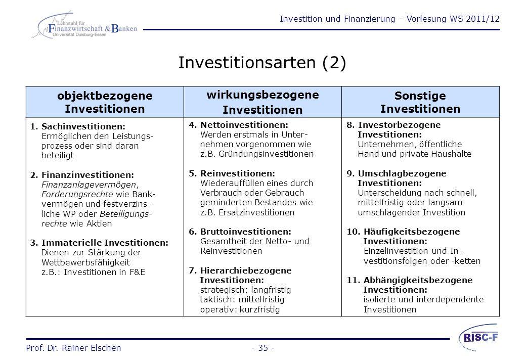 Investitionsarten (2) objektbezogene Investitionen wirkungsbezogene