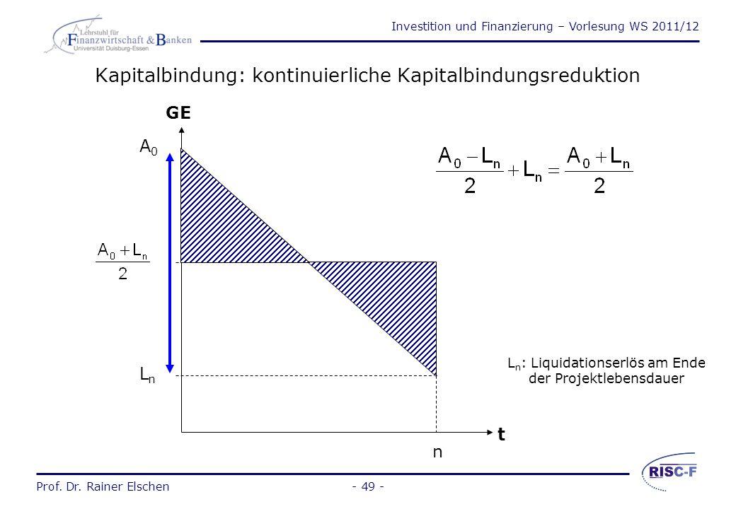 Kapitalbindung: kontinuierliche Kapitalbindungsreduktion