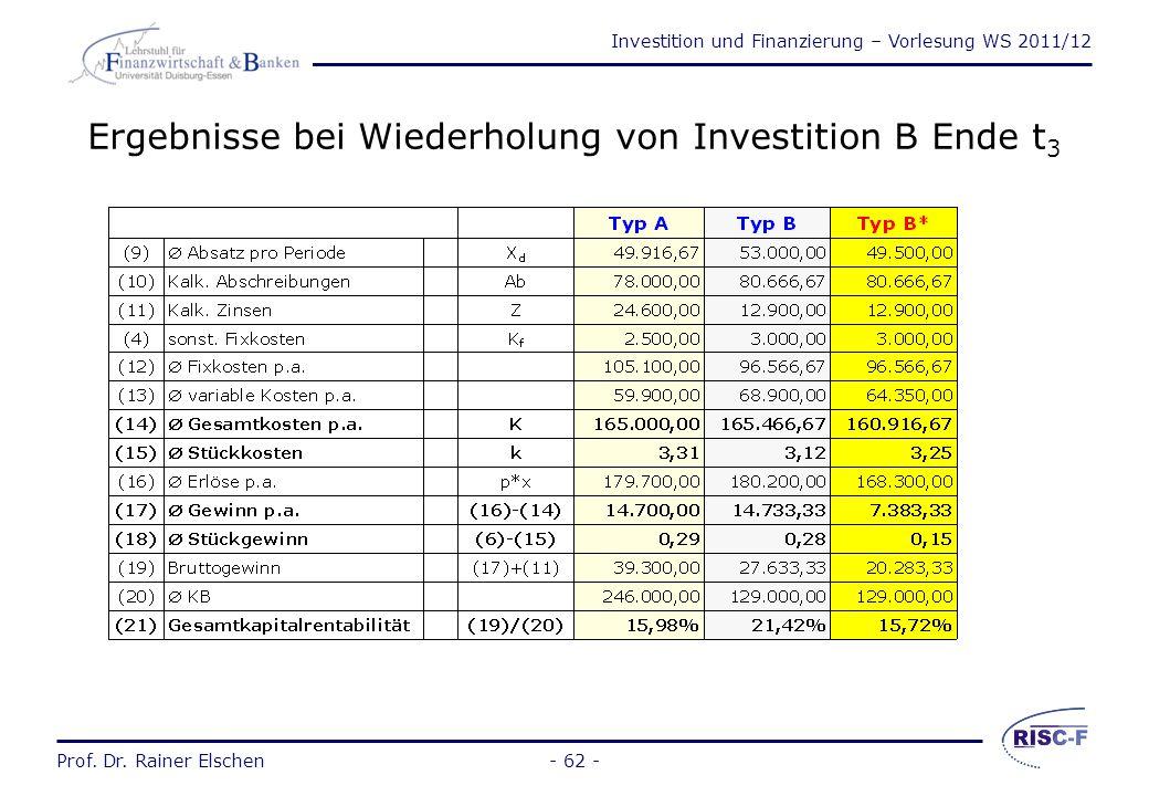 Ergebnisse bei Wiederholung von Investition B Ende t3