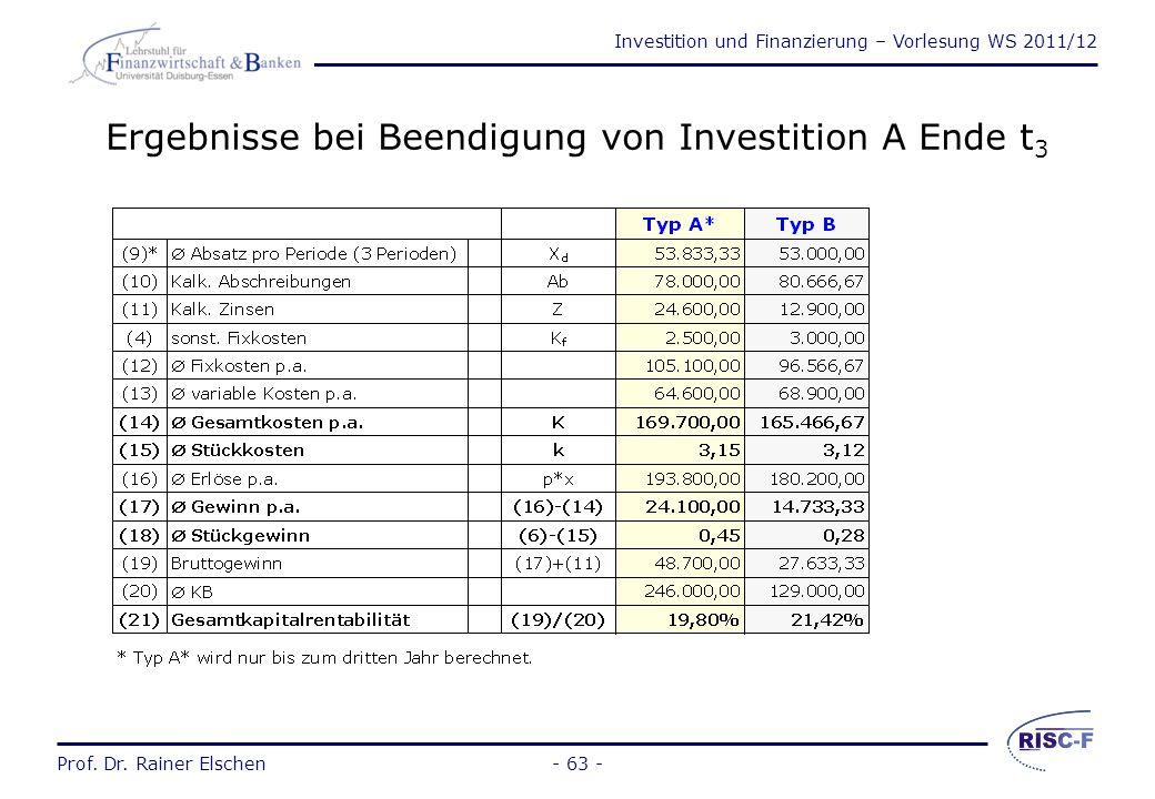 Ergebnisse bei Beendigung von Investition A Ende t3