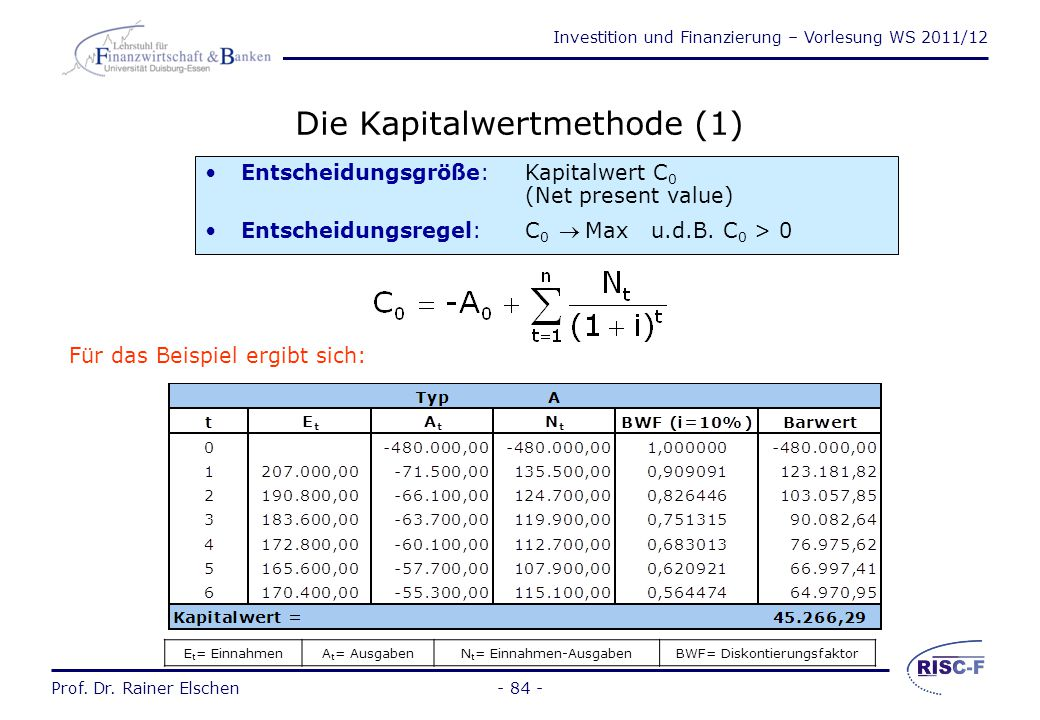 Die Kapitalwertmethode (1)