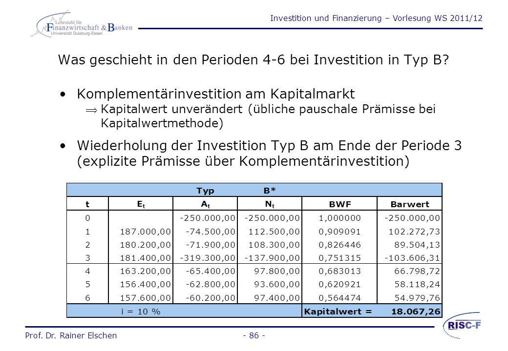 Was geschieht in den Perioden 4-6 bei Investition in Typ B