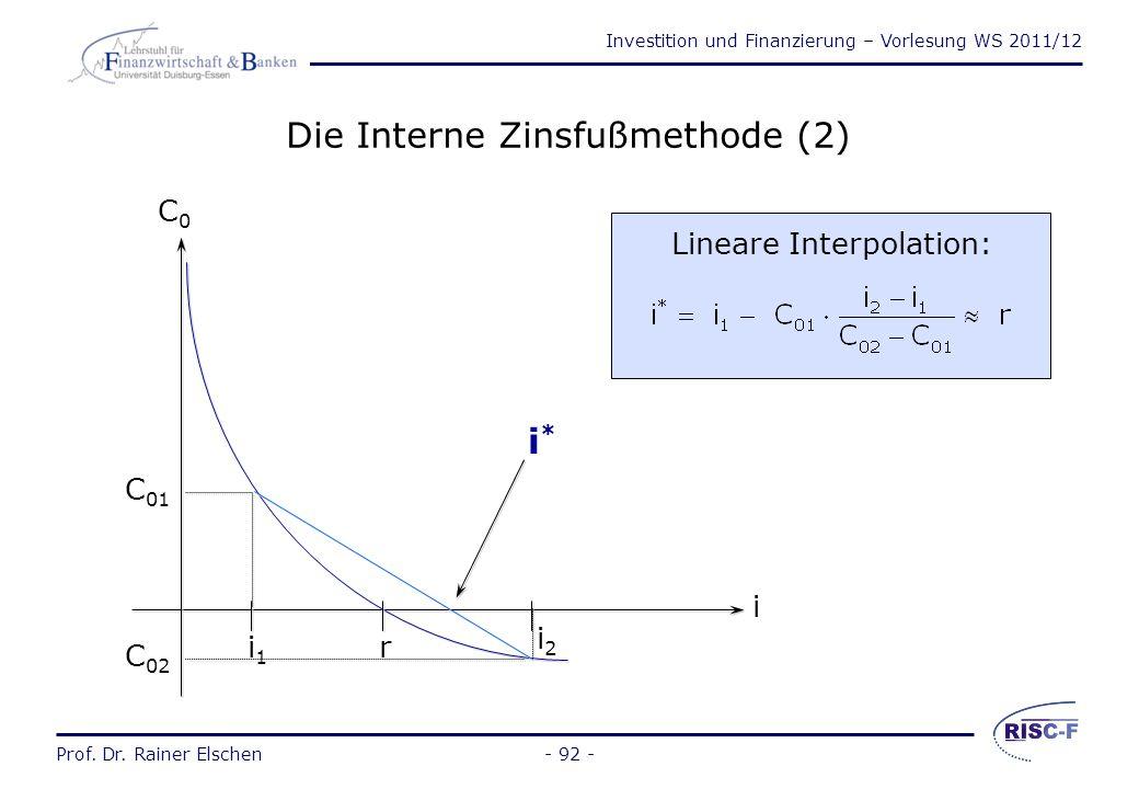 Die Interne Zinsfußmethode (2)