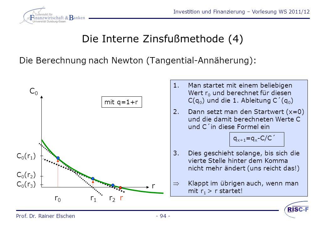 Die Interne Zinsfußmethode (4)