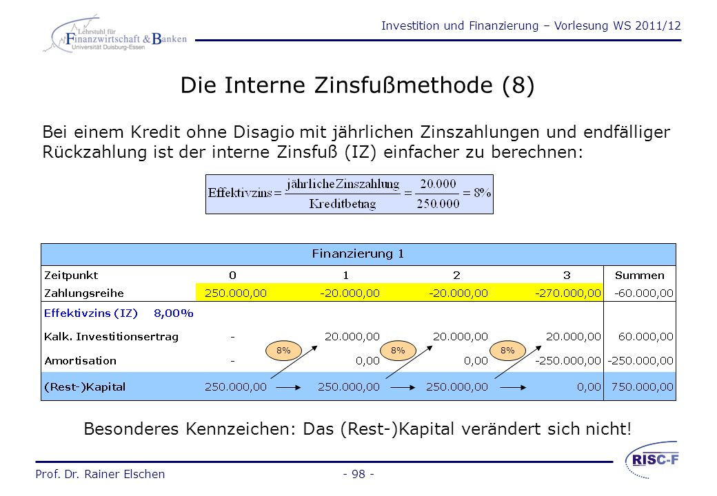 Die Interne Zinsfußmethode (8)