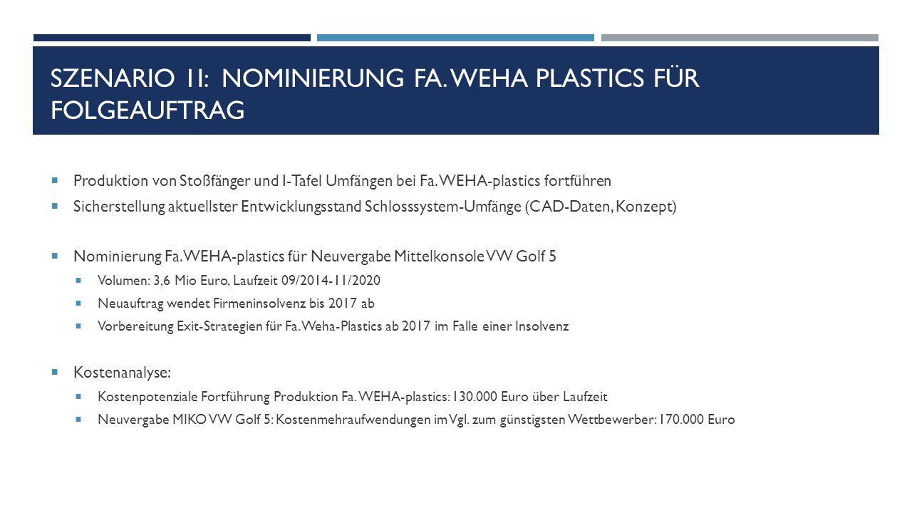 Szenario 1I: nominierung fa. Weha plastics für folgeauftrag