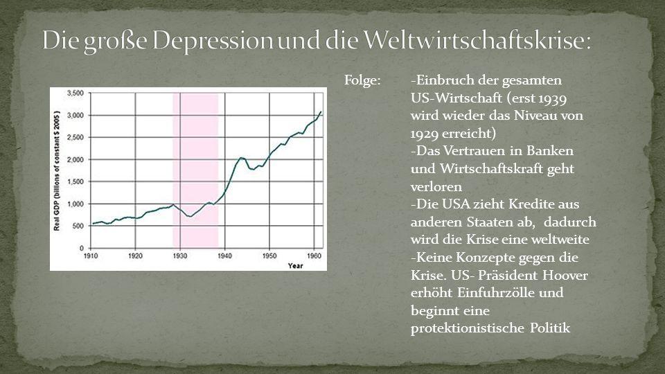 Die große Depression und die Weltwirtschaftskrise: