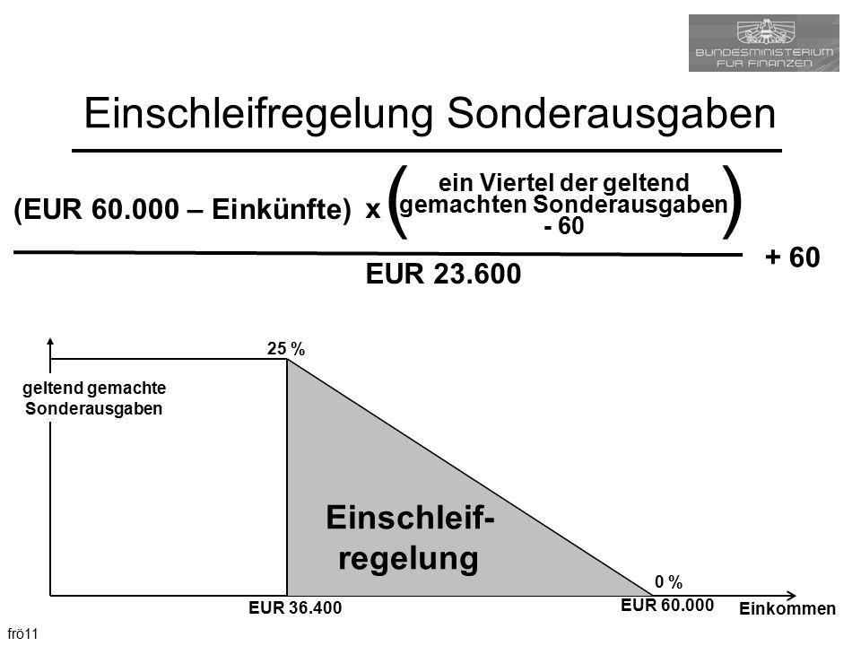 Einschleifregelung Sonderausgaben