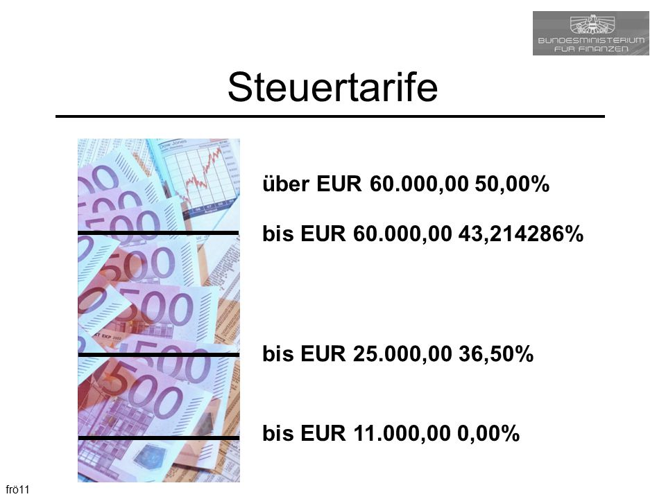 Steuertarife über EUR 60.000,00 50,00% bis EUR 60.000,00 43,214286%