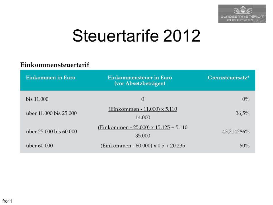 Steuertarife 2012