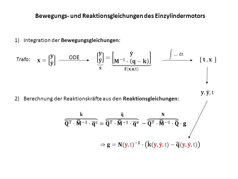 Bewegungs- und Reaktionsgleichungen des Einzylindermotors