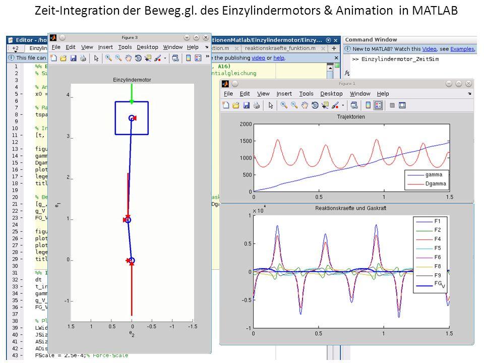 Zeit-Integration der Beweg. gl