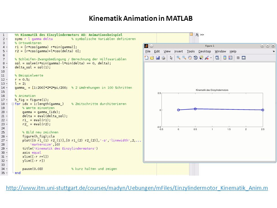 Kinematik Animation in MATLAB