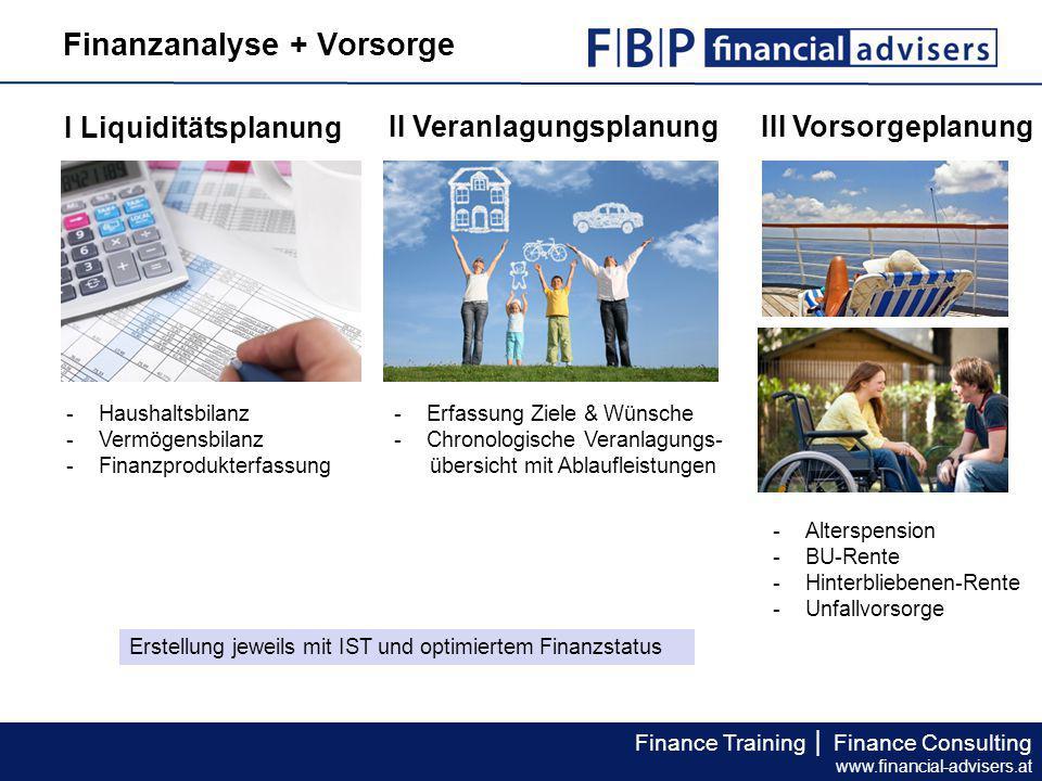 Finanzanalyse + Vorsorge