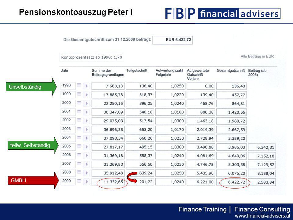 Pensionskontoauszug Peter I