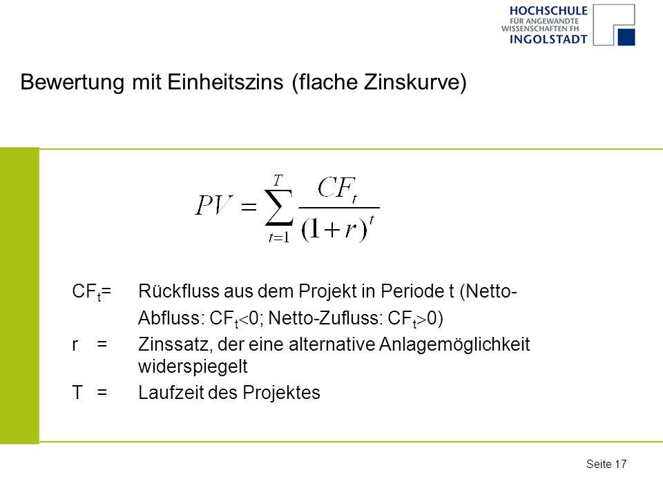 Bewertung mit Einheitszins (flache Zinskurve)