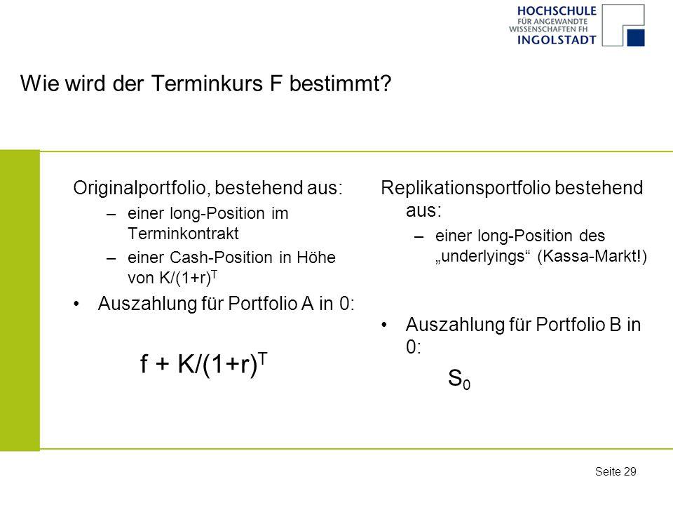 Wie wird der Terminkurs F bestimmt