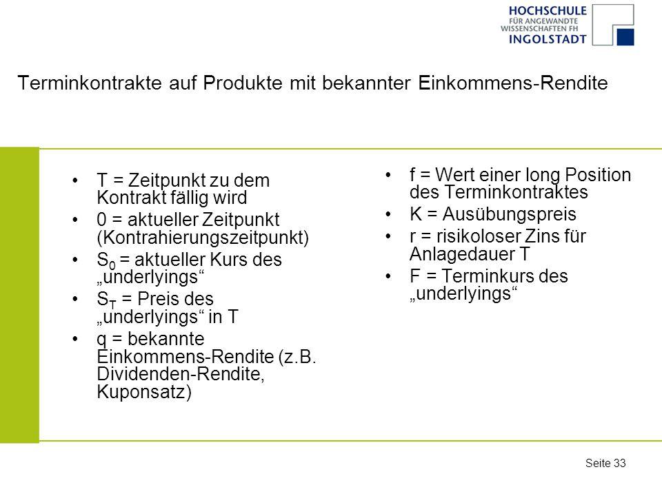 Terminkontrakte auf Produkte mit bekannter Einkommens-Rendite
