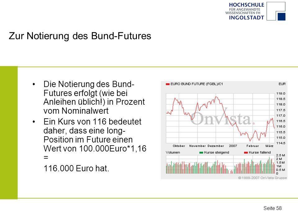 Zur Notierung des Bund-Futures