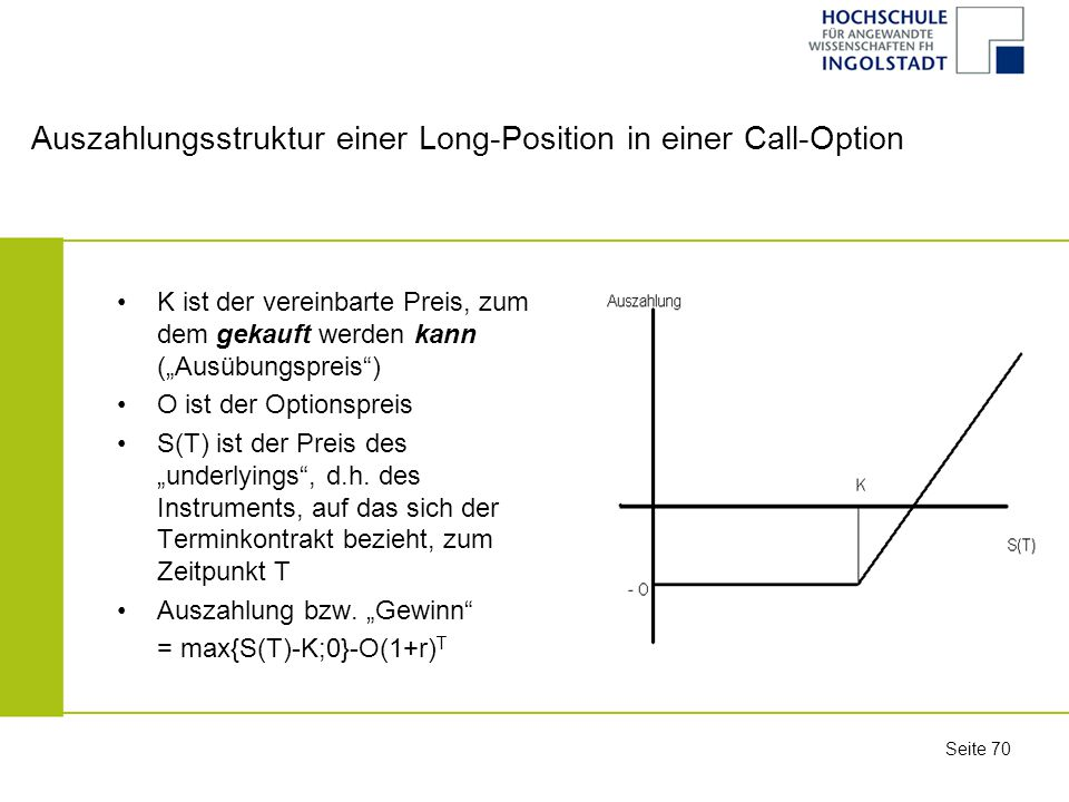 Auszahlungsstruktur einer Long-Position in einer Call-Option