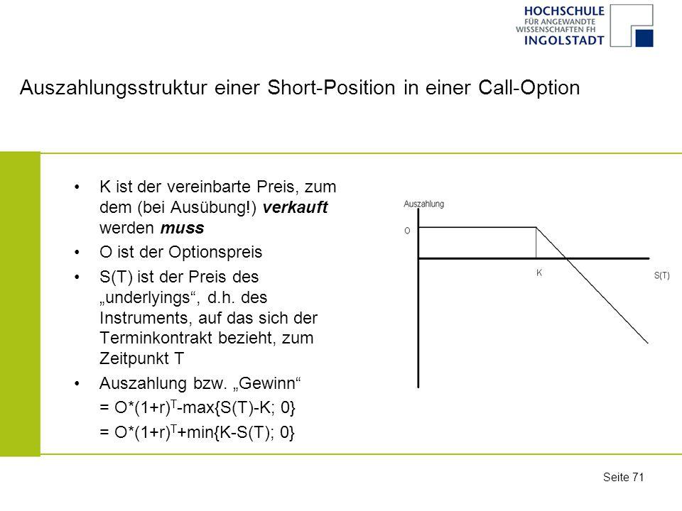 Auszahlungsstruktur einer Short-Position in einer Call-Option