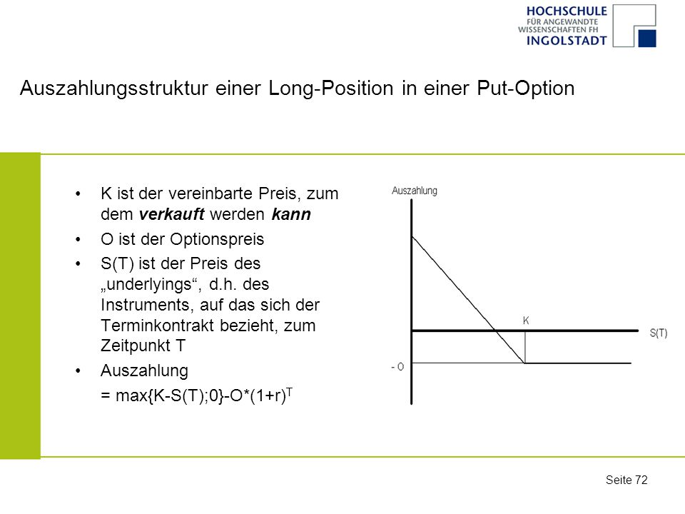 Auszahlungsstruktur einer Long-Position in einer Put-Option