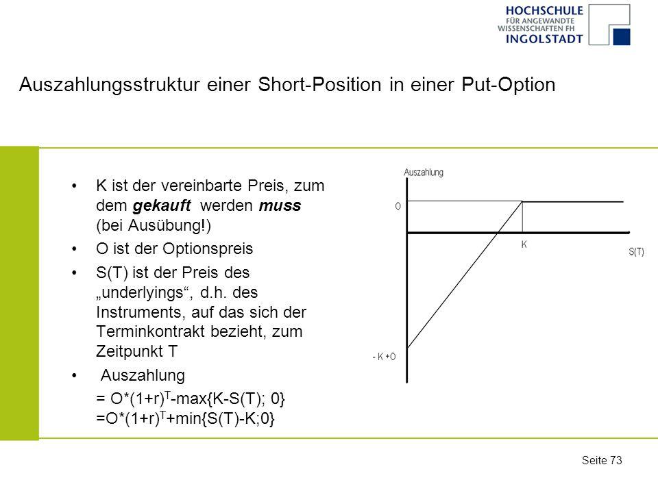 Auszahlungsstruktur einer Short-Position in einer Put-Option