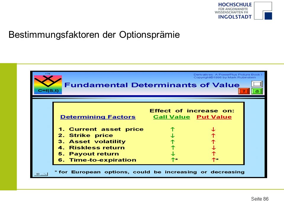 Bestimmungsfaktoren der Optionsprämie
