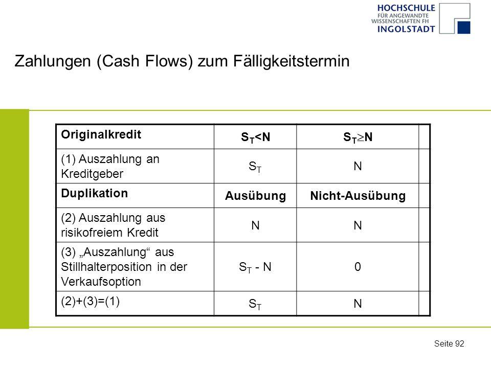 Zahlungen (Cash Flows) zum Fälligkeitstermin