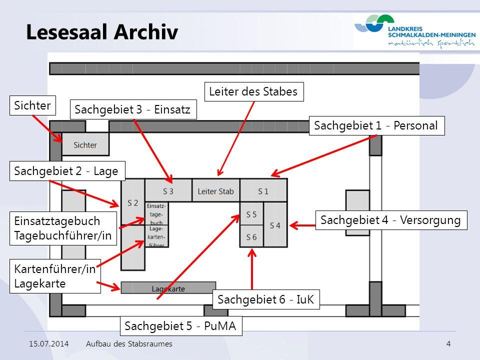 Lesesaal Archiv Leiter des Stabes Sichter Sachgebiet 3 - Einsatz