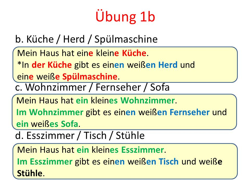 Übung 1b b. Küche / Herd / Spülmaschine c. Wohnzimmer / Fernseher / Sofa d. Esszimmer / Tisch / Stühle