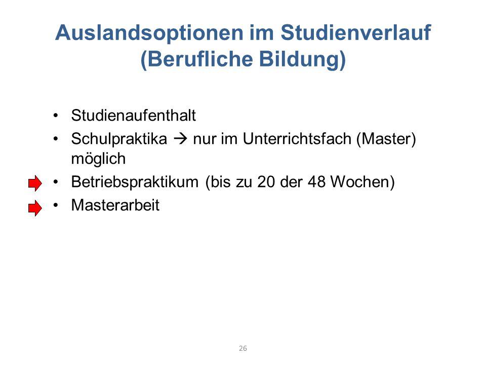 Auslandsoptionen im Studienverlauf (Berufliche Bildung)