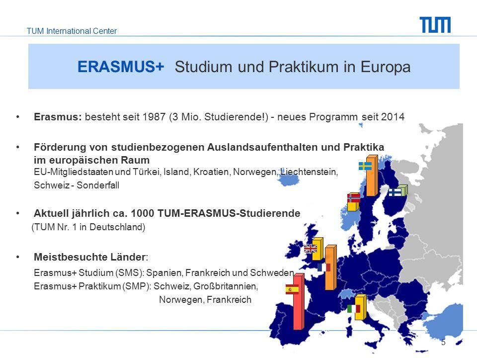ERASMUS+ Studium und Praktikum in Europa