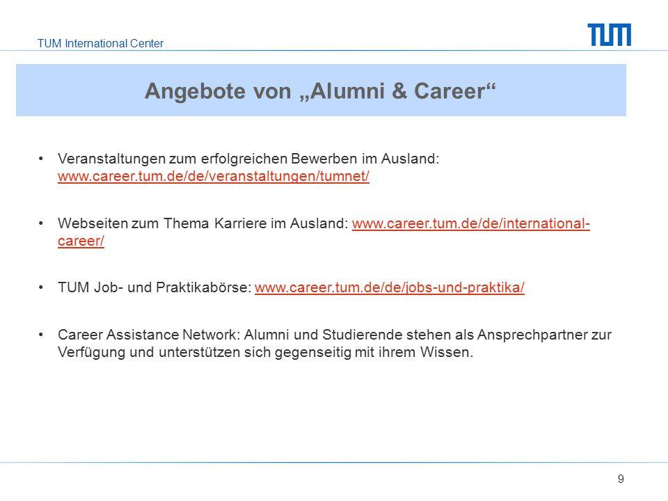 "Angebote von ""Alumni & Career"