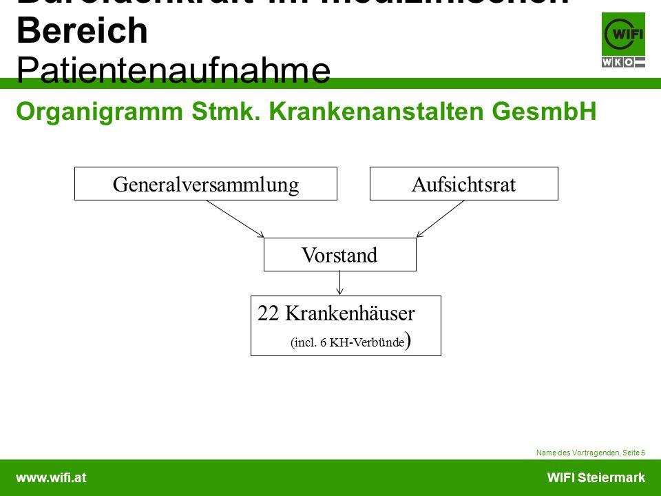 Organigramm Stmk. Krankenanstalten GesmbH