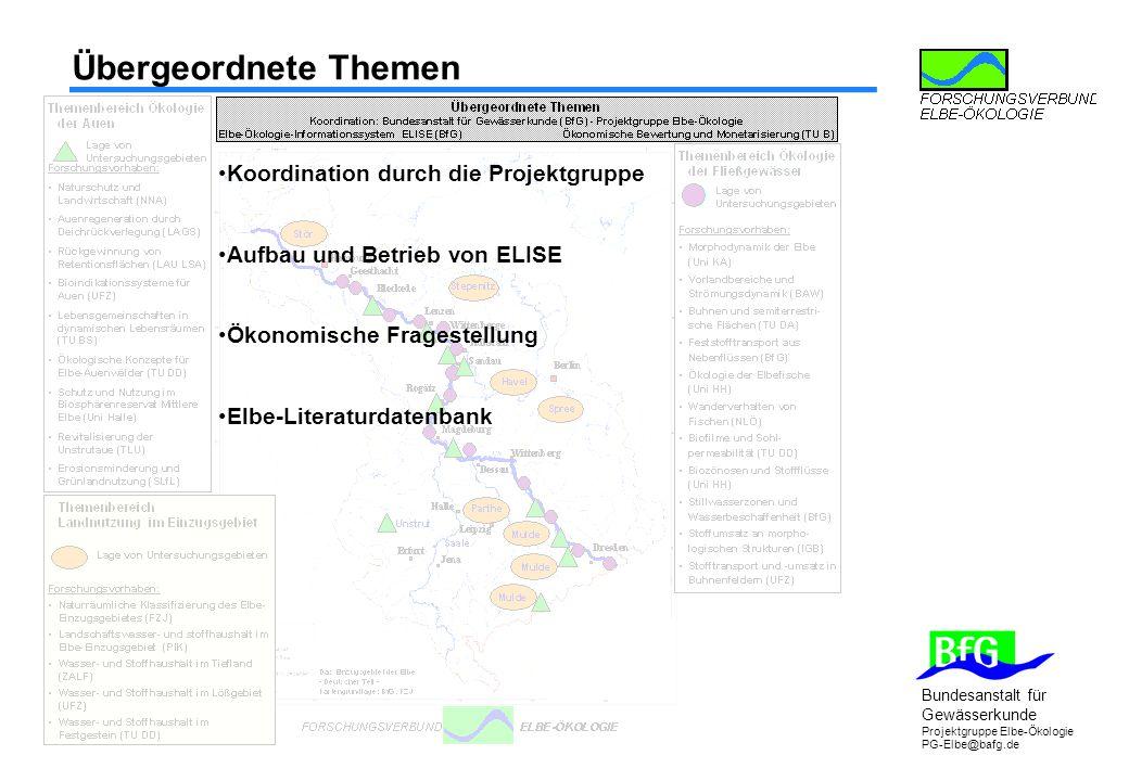 Übergeordnete Themen Koordination durch die Projektgruppe