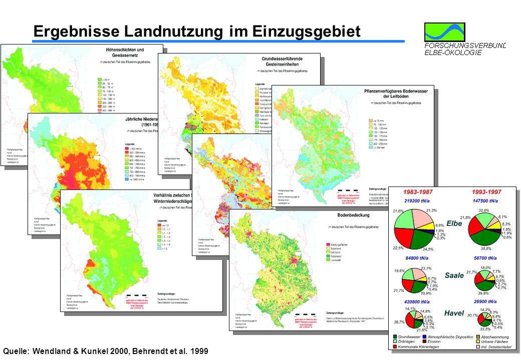 Ergebnisse Landnutzung im Einzugsgebiet