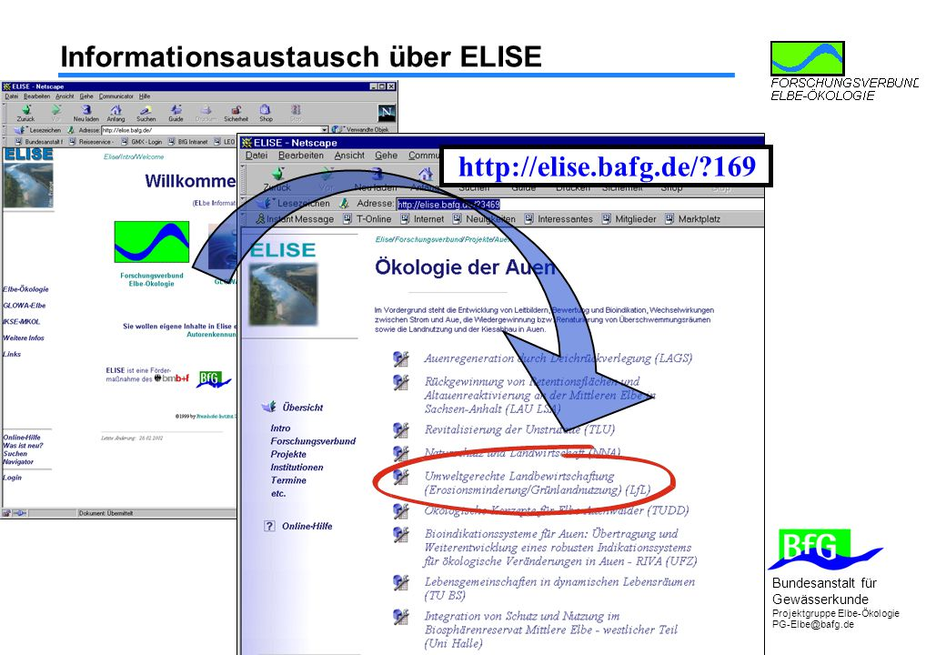 Informationsaustausch über ELISE