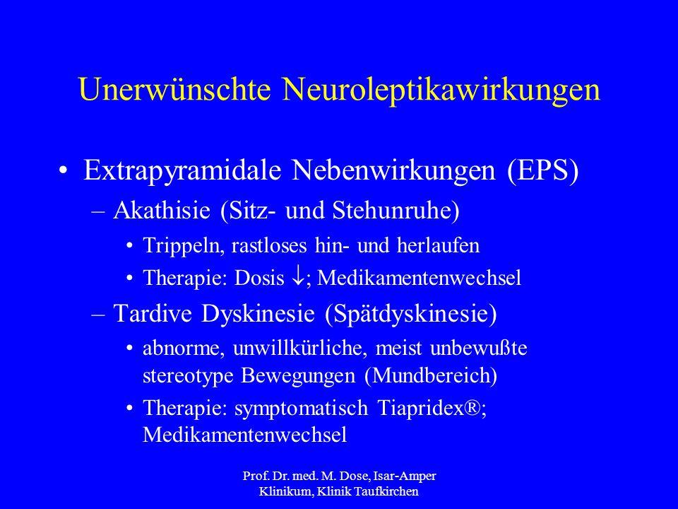 Unerwünschte Neuroleptikawirkungen