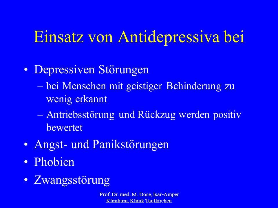 Einsatz von Antidepressiva bei