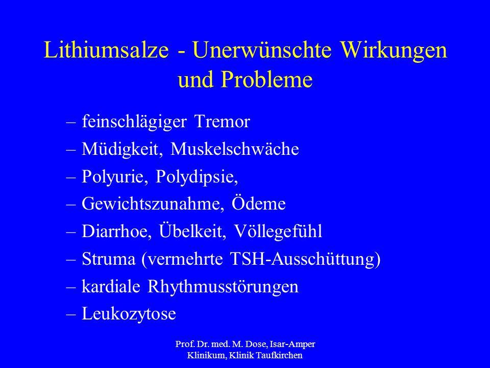 Lithiumsalze - Unerwünschte Wirkungen und Probleme