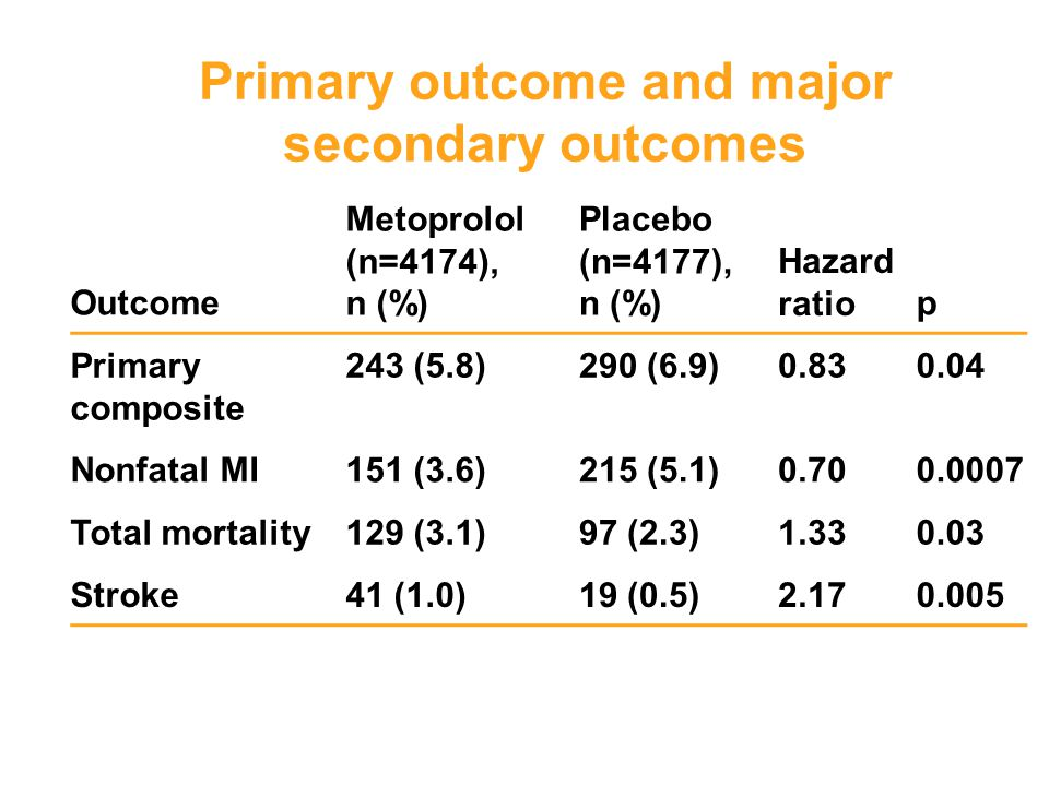 Primary outcome and major secondary outcomes