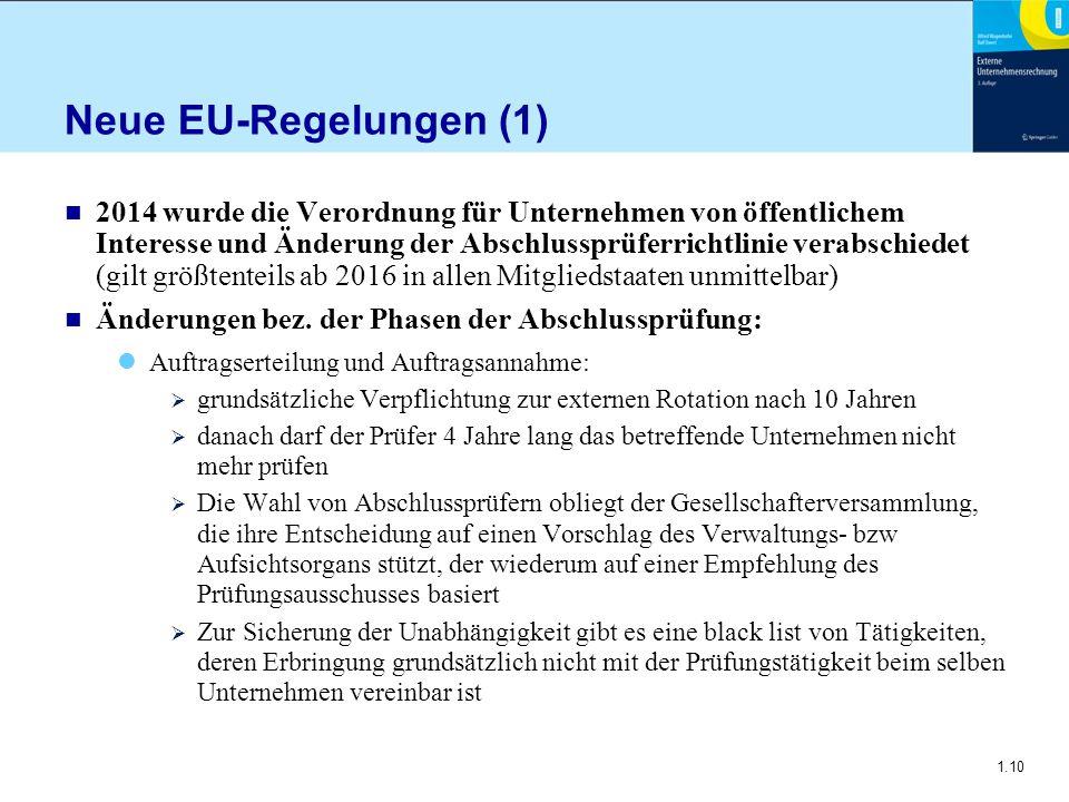 Neue EU-Regelungen (1)
