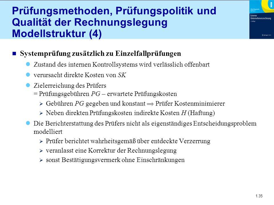 Prüfungsmethoden, Prüfungspolitik und Qualität der Rechnungslegung Modellstruktur (4)